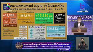 ข่าวช่อง 8 - LIVE!! ศบค.แถลงสถานการณ์ไวรัสโควิด-19 ประจำวันที่ 6 กันยายน  2564
