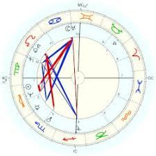 Newton John Olivia Astro Databank