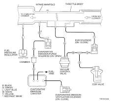 1999 mitsubishi montero sport engine diagram wiring diagram mitsubishi montero sport engine diagram wiring diagrams scematic rh 70 jessicadonath de 1998 mitsubishi montero sport engine diagram 1998 mitsubishi montero