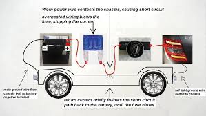 mercedes benz c class w204 fuse diagrams and commonly blown fuses figure 2 short circuit path of electrical current in the tail light circuit