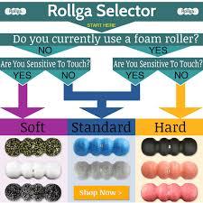 Foam Density Chart Shop The Best Body Shaped Contoured Foam Rollers At Rollga
