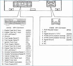 2010 corolla radio wiring diagram gallery wiring diagram database 1999 toyota camry radio wiring diagram 2010 corolla radio wiring diagram download 2005 toyota camry radio wiring diagram smartproxyfo 20