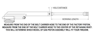 Ak Adjustable Gas Piston
