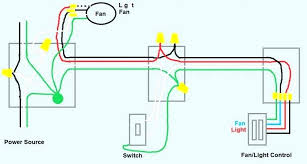 ceiling fan and light switch wiring