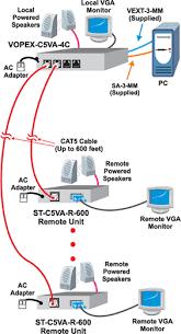 vga splitter multi point extender cat5 a v distribution amplifier vga video audio splitter extender via cat5 4 port application drawing