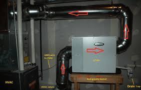 dehumidifier add on for hvac system