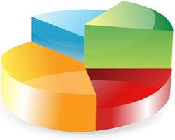 Pie Chart Vector Free Vector In Encapsulated Postscript Eps