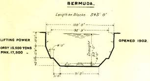 bermuda s history 1900 to 1939 pre war bermuda floating dock 1902
