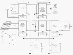 solar panel block diagram the wiring diagram solar panel block diagram vidim wiring diagram block diagram