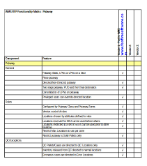 20 Warehouse Inventory Templates Free Sample Example