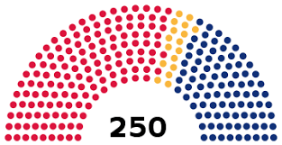 File Mozambique Assembly Of The Republic Chart 2015 Svg