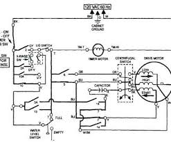 washing machine electrical wiring diagram best wiring diagram washing machine electrical wiring diagram creative whirlpool cabrio dryer wiring diagram washing machine electric rh