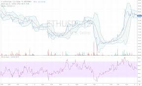 Ethereum Price Analysis And Prediction For September 8th