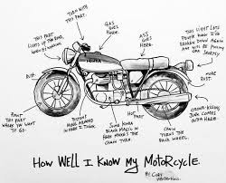 how well he knows his motorcycle at cyril huze post custom 8 comments