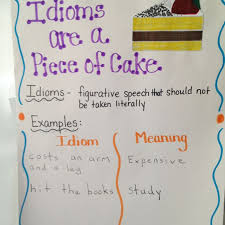 Learning Idioms