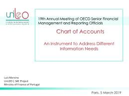 The Role Of Charts Of Accounts Luis Moreira Portugal