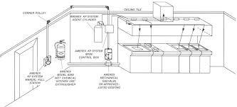 chinese restaurant kitchen layout. Delighful Chinese Layout Kitchen Restaurant Excerpt Chinese Plan To Chinese Restaurant Kitchen Layout R
