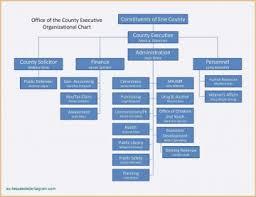 Org Chart Template Powerpoint 2010 001 Microsoft Organizational Chart Template Ideas Charts