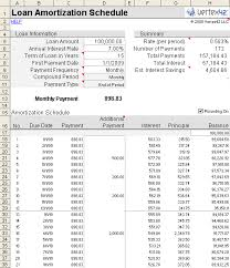 Auto Loan Amortization Schedule Spreadsheet Onlyagame