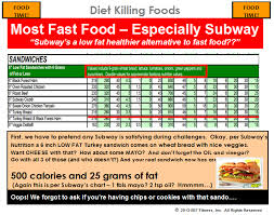 food time t killing subway