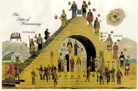 The Orders And Degrees Of The Masonic Family Freemasonry