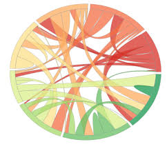 Plotly Venn Diagram Chord Diagram The Python Graph Gallery