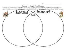 Samurai Vs Knight Venn Diagram Samurai Vs Knight Venn Diagram