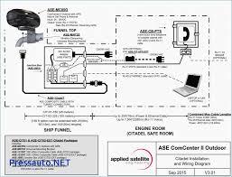 glamorous everlasting turn signal wiring diagram gallery and brake and turn signal wiring diagram at Universal Turn Signal Wiring Diagram