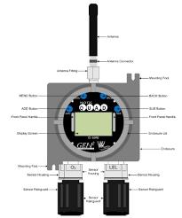 otis instruments oi 6940 notis quad explosion proof battery otis instruments oi 6940 notis quad wire 4 gas explosion proof sensor assembly diagram