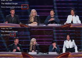 Permalink to 44+ Masked Singer Judges Season 3 Gif