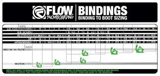 Snowboard Bindings Size Chart Flow 51 Bright Snowboarding Size Chart Women