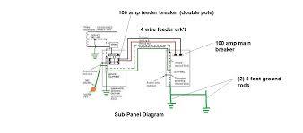diagrams 936750 100 amp sub panel wiring diagram advice on with main Installing 100 Amp Sub Panel diagrams 936750 100 amp sub panel wiring diagram advice on with main to