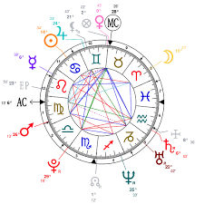 Astrology And Natal Chart Of Henry Viii Of England Born On
