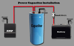 boss capacitor 2 farad wiring diagram wiring diagram schematics car stereo installation wiring diagram nodasystech com