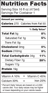 open nutrition facts
