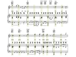 Duple time is where we will have two main beats in a bar. A Complete Guide To Time Signatures In Music Musicnotes Now