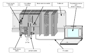 Structure Of Automation System Siemens S7 300 Download