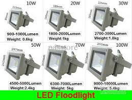 Outdoor Flood Lights Led Impressive Led Floodlight Landscape Outdoor Projection Light 32w 32w 32w 32w