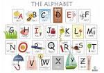 Как сделать транскрипцию английских слов