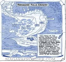 Niagara Falls Origins A Geological History