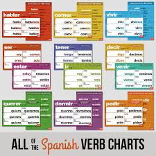 Spanish Ser Chart Pin On Notes