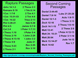 Rapture Vs Second Coming Chart Two Different Events Rapture Second Coming I Do Believe