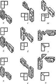 ТЕХНОЛОГИЯ СБОРКИ СТОЛЯРНЫХ ИЗДЕЛИЙ Деревообработка технологии  Рис 4 7 Основные элементы шиповых соединений