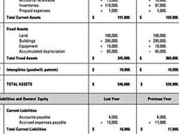How To Create Balance Sheet How To Create A Business Plan Balance Sheet Creating A
