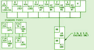 fuse layoutcar wiring diagram page  96 dodge dakota mini fuse box diagram