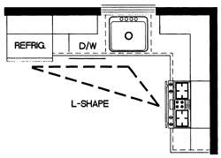 small l-shaped kitchen layout - Bing Images