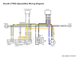quadzilla led hid lighting 12 vdc original oem wiring diagram 2015 updated
