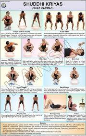 Shuddhi Kriyas Shat Karmas For Yoga Chart