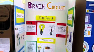 How To Write A Science Fair Report 3Rd Grade | Holes Book Report