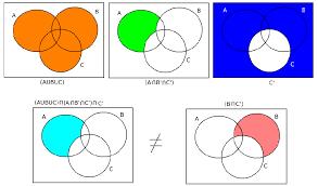 A U B U C Venn Diagram Asked In Math 1 Day Ago Prove That A B C A B C